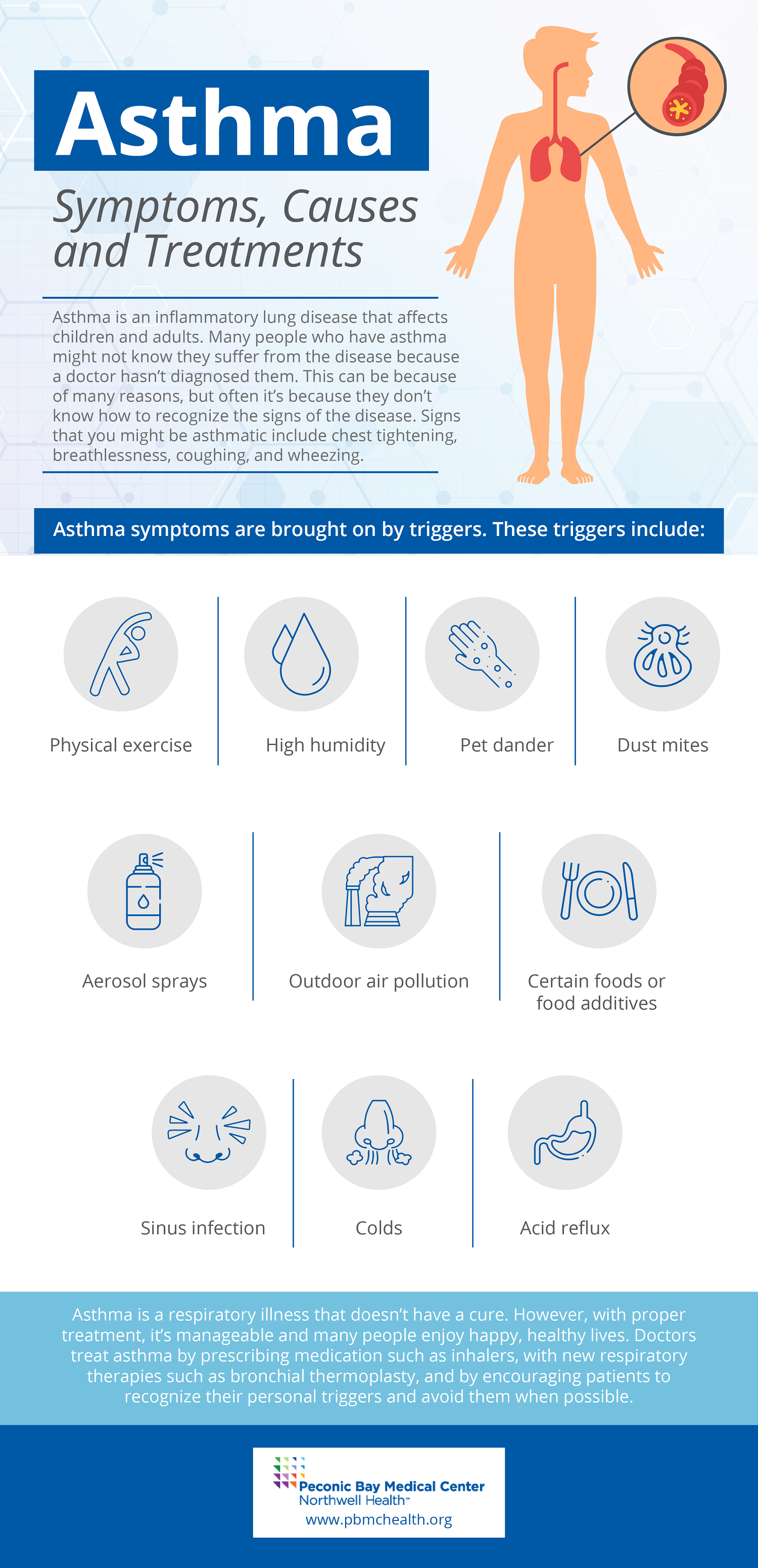 what can help with asthma symptoms